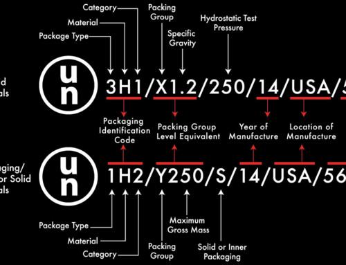 Understanding U/N Container Markings